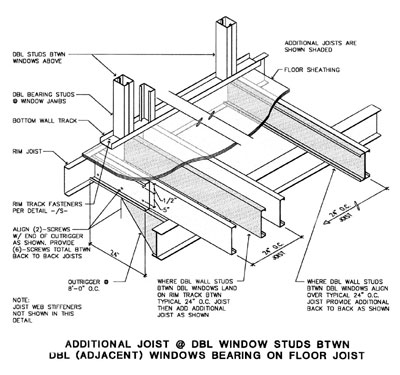 Projects Design For A Cold Formed Steel Framing